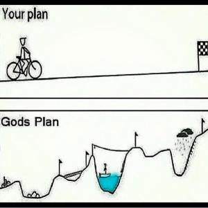 Pretty much how we hope things will be, and the reality of the trials of life