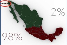 Mexico proportion of NPCM churches in the north & south of the country